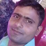 Shashikantyadav from Agartala | Man | 31 years old | Libra
