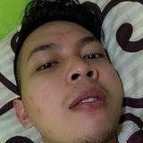 Hubby from Samarinda | Man | 27 years old | Taurus