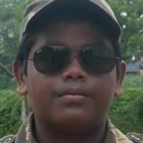Praba from karaikal | Man | 24 years old | Gemini