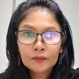 Masriyatpu from Kuala Terengganu | Woman | 48 years old | Aries