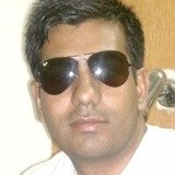 Vishalsehwag from Hisar | Man | 20 years old | Capricorn