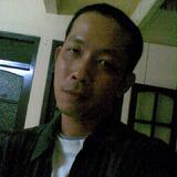 Iwan from Malang | Man | 43 years old | Scorpio
