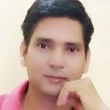 Vicky from Guru Har Sahai | Man | 28 years old | Taurus