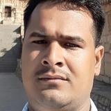 Ganpatsisodiya from Barmer | Man | 28 years old | Capricorn