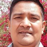 Madangam from Kamal | Man | 26 years old | Scorpio