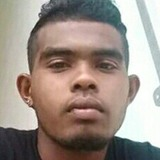 Uchenk from Kalimantan   Man   20 years old   Leo