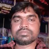 Sagar from Kottapalli | Man | 32 years old | Leo