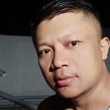 Evan from Soreang | Man | 33 years old | Scorpio