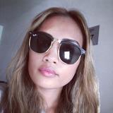 Lovewati from Kuala Lumpur | Woman | 31 years old | Sagittarius