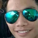 Angga from Tanjungkarang-Telukbetung | Man | 30 years old | Gemini