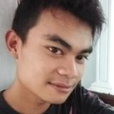 Bayuferdi from Serang | Man | 23 years old | Virgo