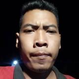 Kurniawangen12 from Yogyakarta   Man   26 years old   Libra