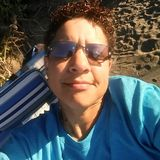 Stiless from Longview   Woman   46 years old   Taurus