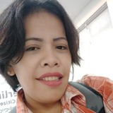 Otihsugiarti from Jakarta Pusat | Woman | 34 years old | Cancer