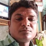 Ankit from Patan | Man | 37 years old | Gemini
