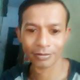 Fendi from Malang   Man   44 years old   Gemini