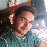 Monu from Shamli | Man | 26 years old | Scorpio