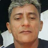 sikh in Estado de Roraima #4