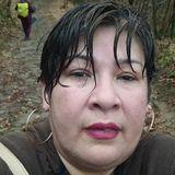 Popysss from San Sebastian | Woman | 47 years old | Pisces