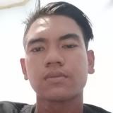 Suliwasuliwaau from Cirebon | Man | 18 years old | Scorpio