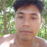 Kd from Imphal   Man   29 years old   Gemini
