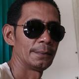 Pedro from Mataram | Man | 42 years old | Aquarius