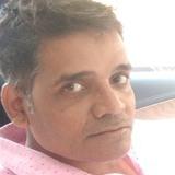 Jiganesh from Surat | Man | 41 years old | Scorpio