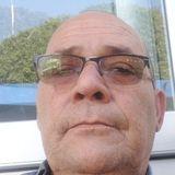 Juan from Candelaria   Man   63 years old   Taurus