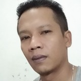 Rian from Pekanbaru | Man | 31 years old | Aries