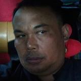 Doel from Jakarta Pusat | Man | 45 years old | Virgo
