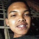 Xsan from Magelang | Man | 22 years old | Taurus