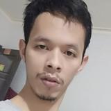 Jajangarismavk from Sumedang Utara | Man | 26 years old | Aquarius