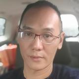 Jack from Kuala Lumpur | Man | 43 years old | Scorpio