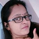 Neelu from Jaipur | Woman | 27 years old | Virgo