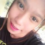Syikin from Kuala Kangsar | Woman | 21 years old | Scorpio