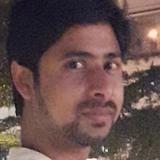 Mohammedaarny from Himatnagar   Man   21 years old   Cancer