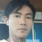 Bebensaputra from Pamulang | Man | 20 years old | Libra
