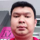Ameng from Putatan   Man   32 years old   Aquarius