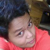 Wima from Padang | Woman | 36 years old | Scorpio