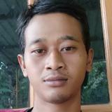 Rikydeboraek from Surakarta   Man   27 years old   Cancer