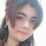 Eilen from Jakarta   Woman   26 years old   Leo