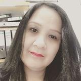 Mlaa from Dubai | Woman | 53 years old | Capricorn