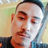 Kadirun from Tangerang | Man | 32 years old | Scorpio