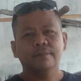 Tebeliso from Balaipungut   Man   26 years old   Gemini