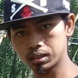 Khomariddinre from Pasuruan   Man   26 years old   Virgo