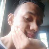 Anilfernandoy5 from Jambi | Man | 24 years old | Taurus