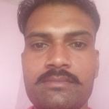 Jitenderkumar from Rajpura | Man | 27 years old | Capricorn