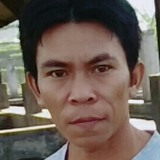 Syarifhidayat from Depok | Man | 38 years old | Pisces
