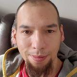 Rawluk from Gimli | Man | 36 years old | Pisces