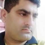 Rajat from Shimla | Man | 36 years old | Gemini